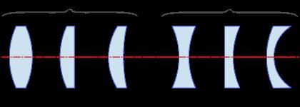 3954143254 Para compensar la miopía utilizaremos un menisco divergente. Cuanto más  curvada sea la cara anterior convexa en una lente negativa más potencia  tendrá dicha ...